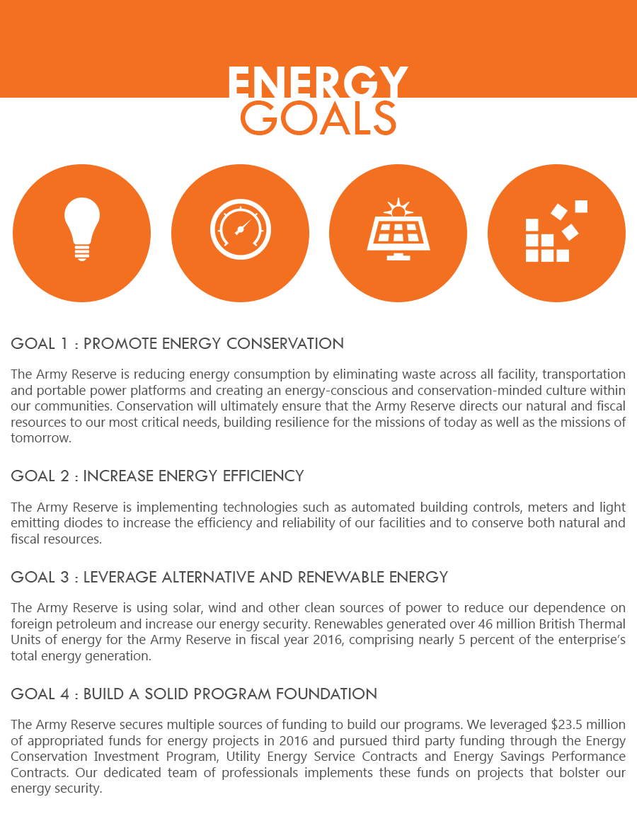 arsp-blog-energy-program-home-page-goals