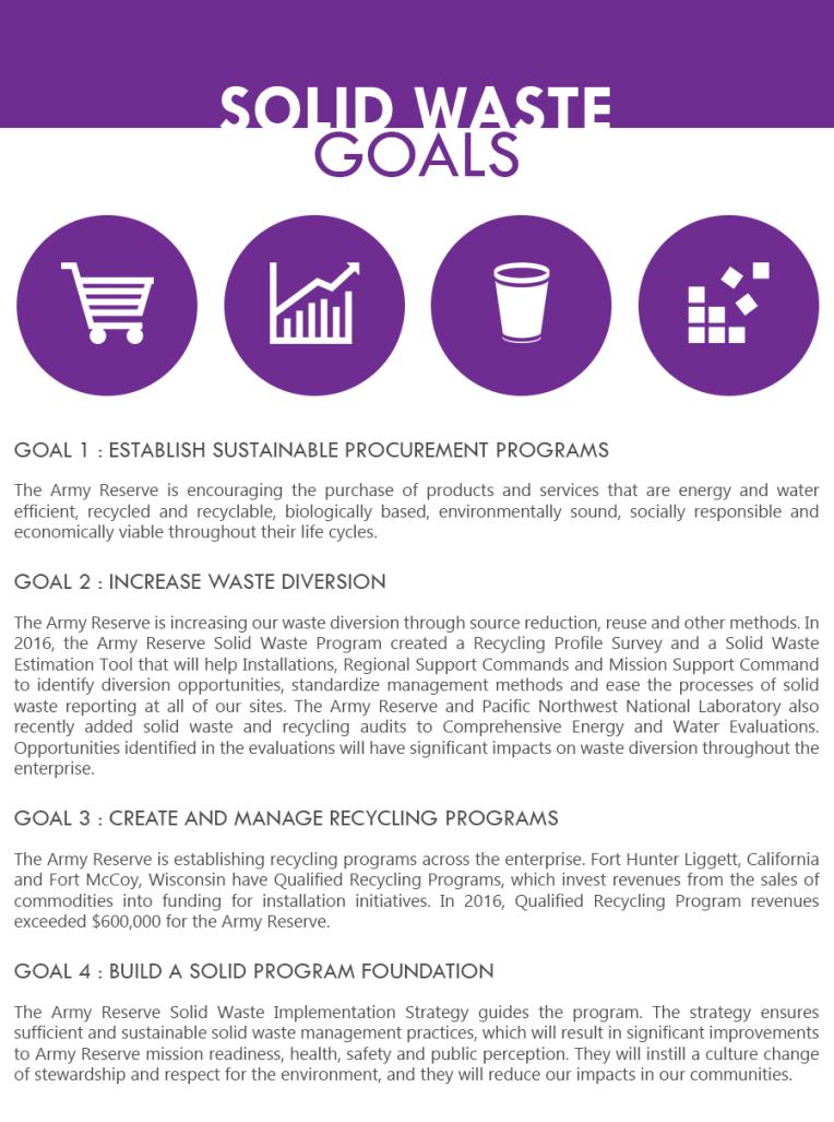 arsp-blog-waste-program-home-page-goals