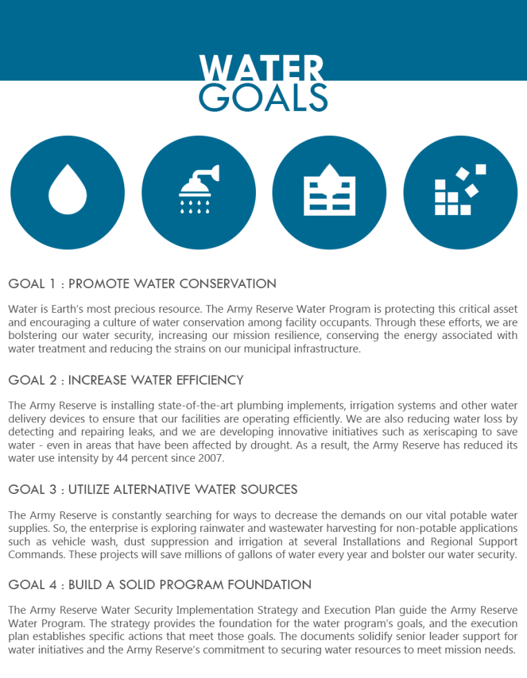 arsp-blog-water-program-home-page-goals