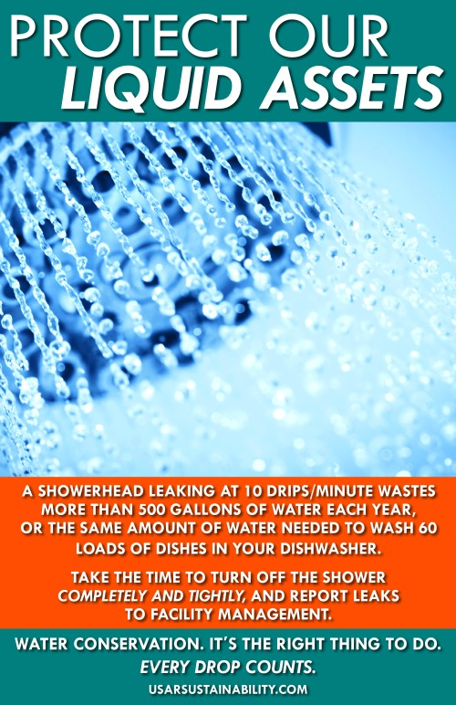 Water Poster Protect Our Liquid Assets Showerhead